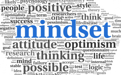 How Positive Is Your Mindset?